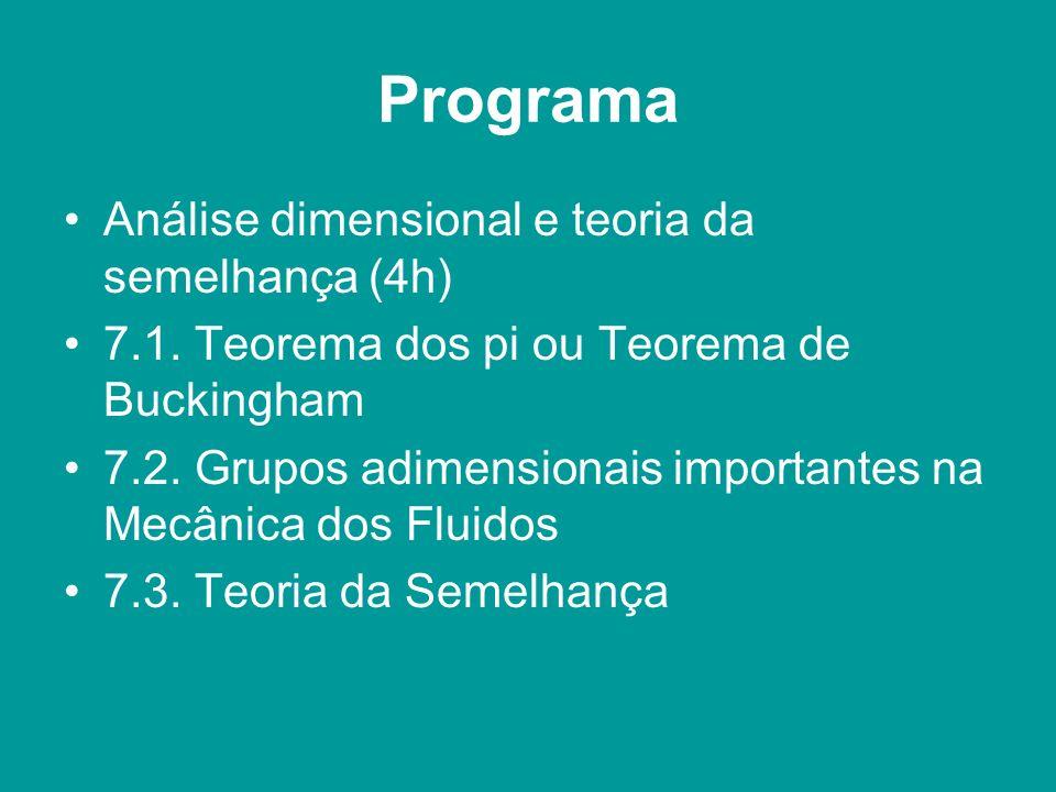 Programa Análise dimensional e teoria da semelhança (4h) 7.1. Teorema dos pi ou Teorema de Buckingham 7.2. Grupos adimensionais importantes na Mecânic