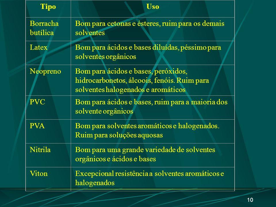9 Nitrila Neopreno Kevlar PVC Vinil Viton PVA Borracha butílica