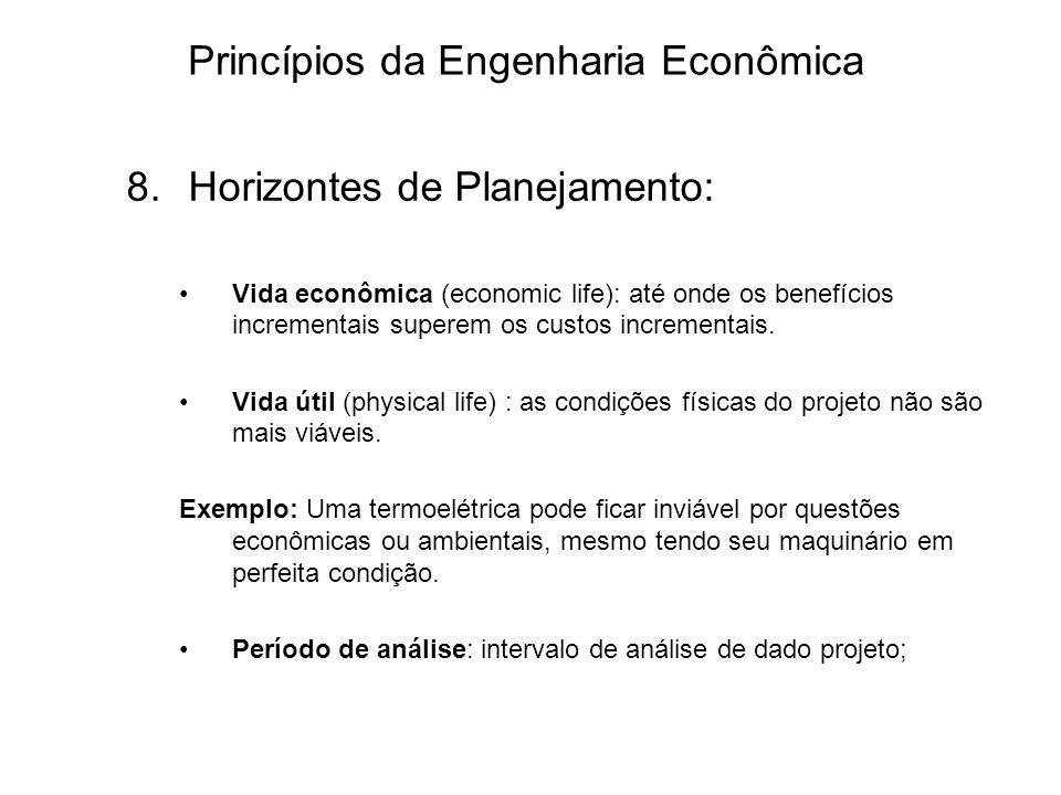 Princípios da Engenharia Econômica 8.Horizontes de Planejamento: Vida econômica (economic life): até onde os benefícios incrementais superem os custos incrementais.