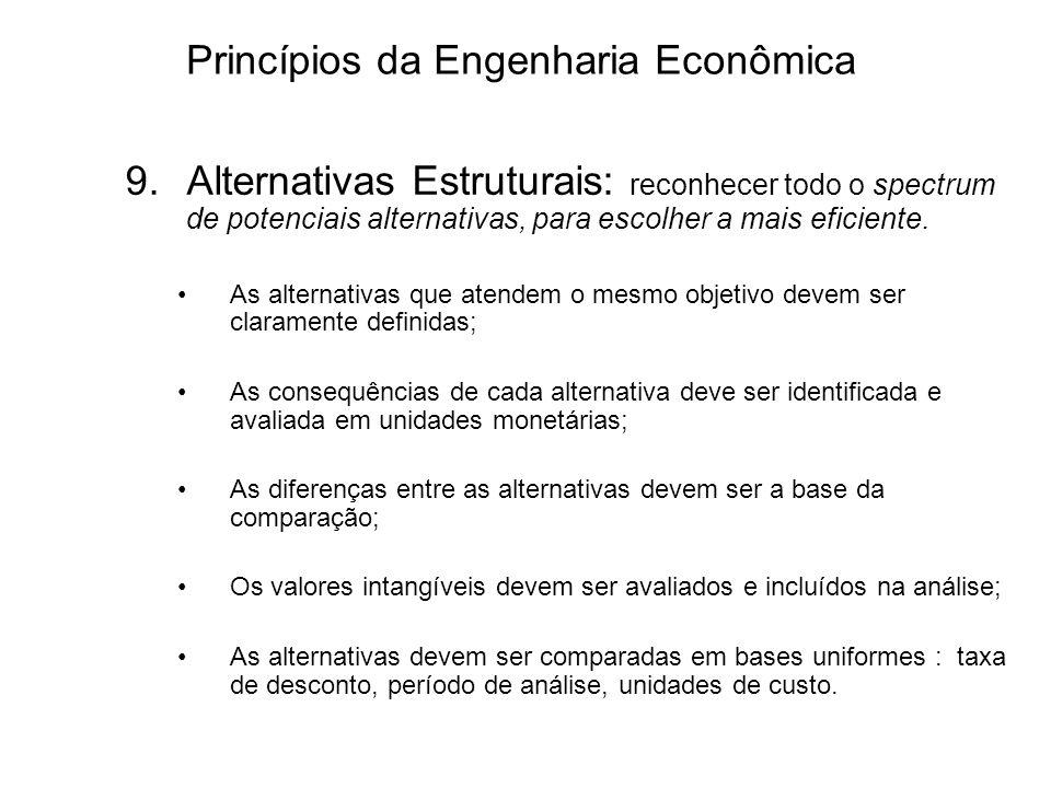 Princípios da Engenharia Econômica 9.Alternativas Estruturais: reconhecer todo o spectrum de potenciais alternativas, para escolher a mais eficiente.