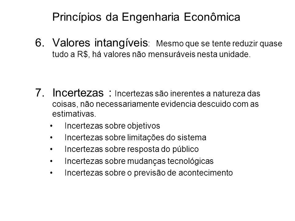 Princípios da Engenharia Econômica 6.Valores intangíveis : Mesmo que se tente reduzir quase tudo a R$, há valores não mensuráveis nesta unidade. 7.Inc