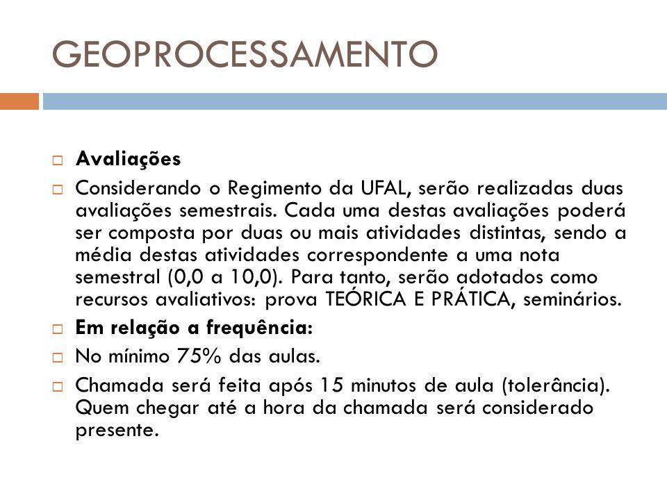 Fonte: Adaptado de Profº Fábio Marcelo Breunig Entrada de dados TopografiaGPS Sensoriamento Remoto Aerofotogrametria