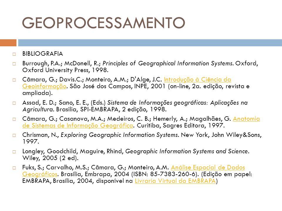 Fonte: Adaptado de Profº Fábio Marcelo Breunig SIG em relação às demais ciências Ciências Físicas Ciências Biológicas Ciências Sociais Levantamento Sensoriamento Remoto Cartografia SIG