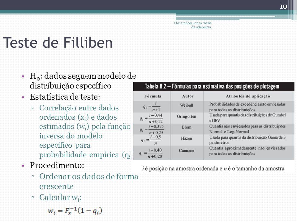Teste de Filliben H 0 : dados seguem modelo de distribuição específico Estatística de teste: Correlação entre dados ordenados (x i ) e dados estimados
