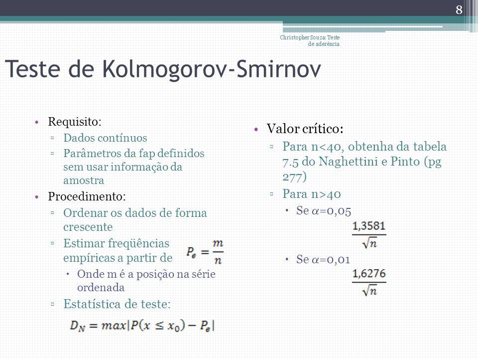 Teste de Anderson-Darling Mesmo princípio do teste de Kolmogorov-Smirnov Peso maior na análise de aderência para as caudas Procedimento: Ordenar os dados de forma crescente Estatística de teste (fc=fator de correção): Christopher Souza: Teste de aderência 9 Fator de correção: