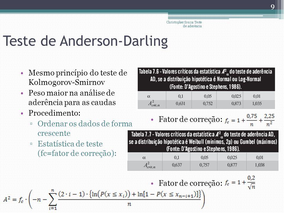 Teste de Filliben H 0 : dados seguem modelo de distribuição específico Estatística de teste: Correlação entre dados ordenados (x i ) e dados estimados (w i ) pela função inversa do modelo específico para probabilidade empírica (q i ) Procedimento: Ordenar os dados de forma crescente Calcular w i : Christopher Souza: Teste de aderência 10