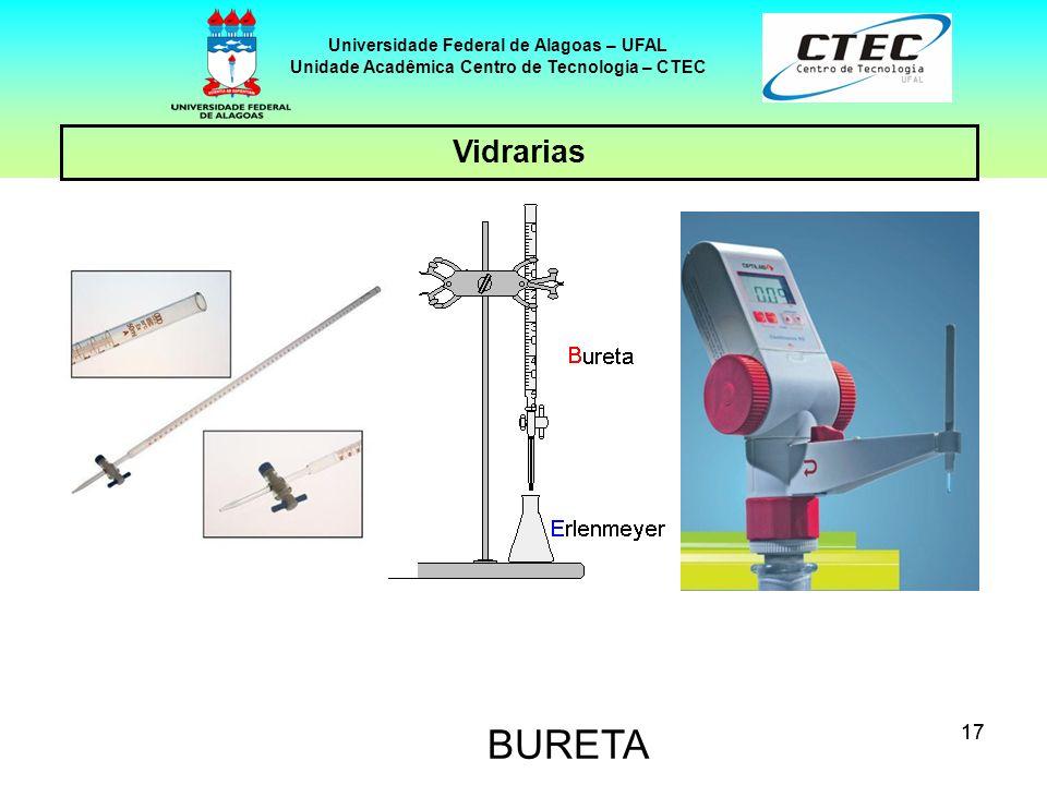 17 Vidrarias Universidade Federal de Alagoas – UFAL Unidade Acadêmica Centro de Tecnologia – CTEC BURETA