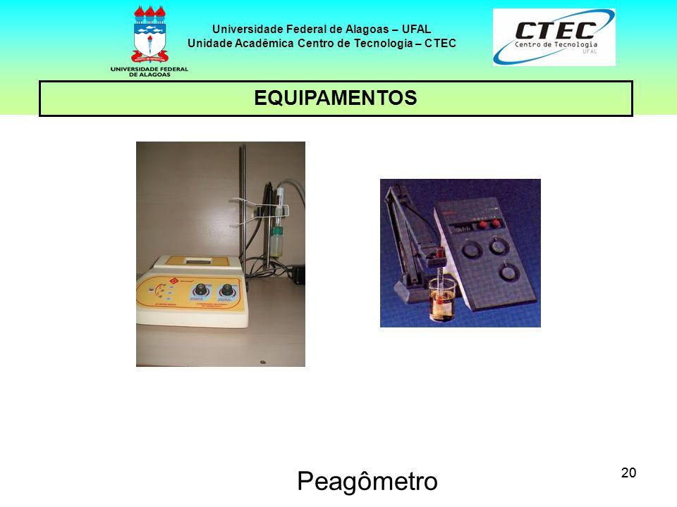 20 EQUIPAMENTOS Universidade Federal de Alagoas – UFAL Unidade Acadêmica Centro de Tecnologia – CTEC Peagômetro