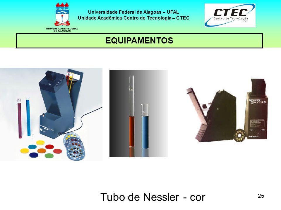 25 EQUIPAMENTOS Universidade Federal de Alagoas – UFAL Unidade Acadêmica Centro de Tecnologia – CTEC Tubo de Nessler - cor