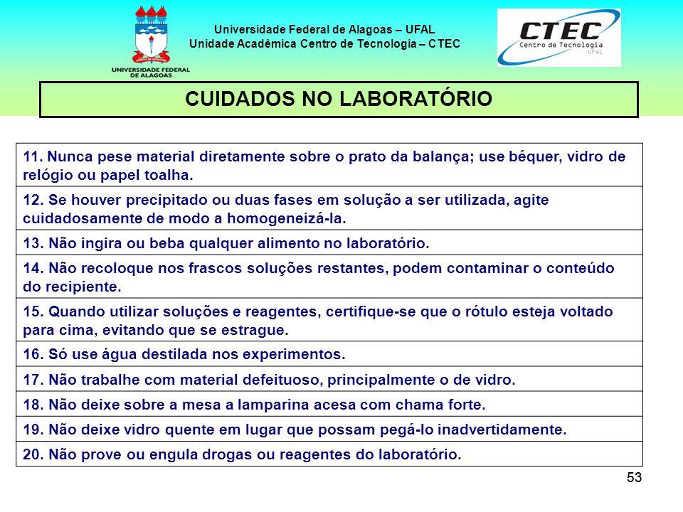 53 CUIDADOS NO LABORATÓRIO Universidade Federal de Alagoas – UFAL Unidade Acadêmica Centro de Tecnologia – CTEC 11. Nunca pese material diretamente so