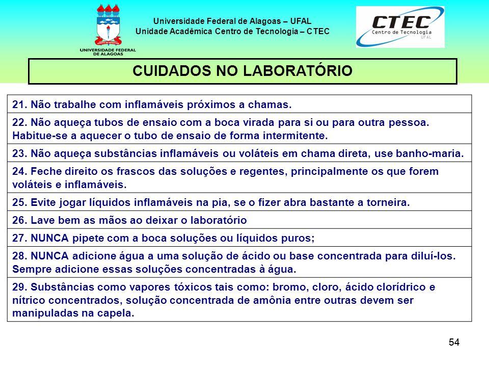 54 CUIDADOS NO LABORATÓRIO Universidade Federal de Alagoas – UFAL Unidade Acadêmica Centro de Tecnologia – CTEC 21. Não trabalhe com inflamáveis próxi