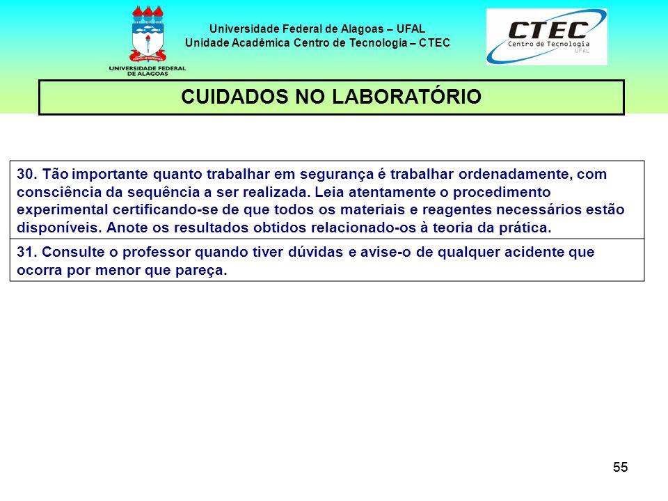 55 CUIDADOS NO LABORATÓRIO Universidade Federal de Alagoas – UFAL Unidade Acadêmica Centro de Tecnologia – CTEC 30. Tão importante quanto trabalhar em