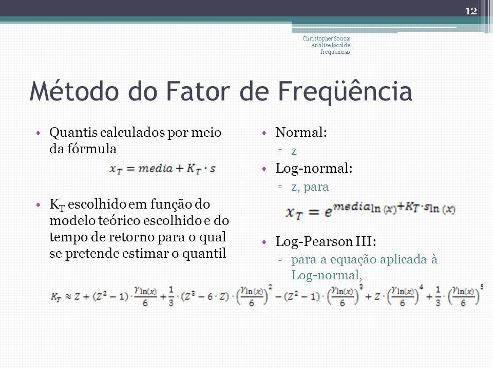 Método do Fator de Freqüência Quantis calculados por meio da fórmula K T escolhido em função do modelo teórico escolhido e do tempo de retorno para o