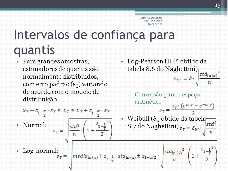 Intervalos de confiança para quantis Para grandes amostras, estimadores de quantis são normalmente distribuídos, com erro padrão (s T ) variando de ac