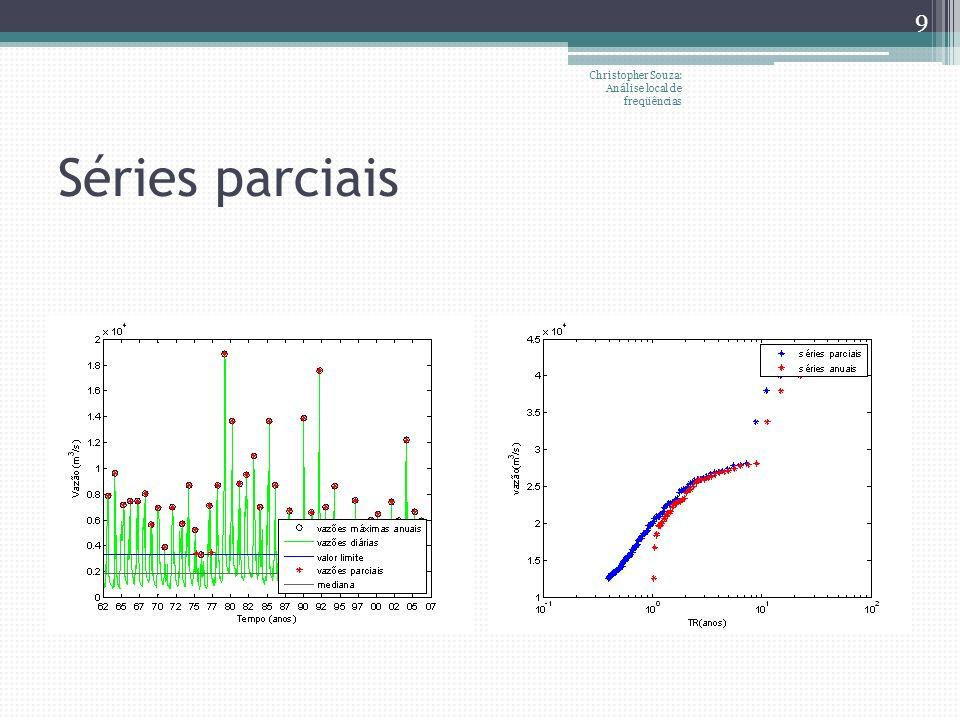Método empírico Recomendado para análise de freqüências menores que 0,2.