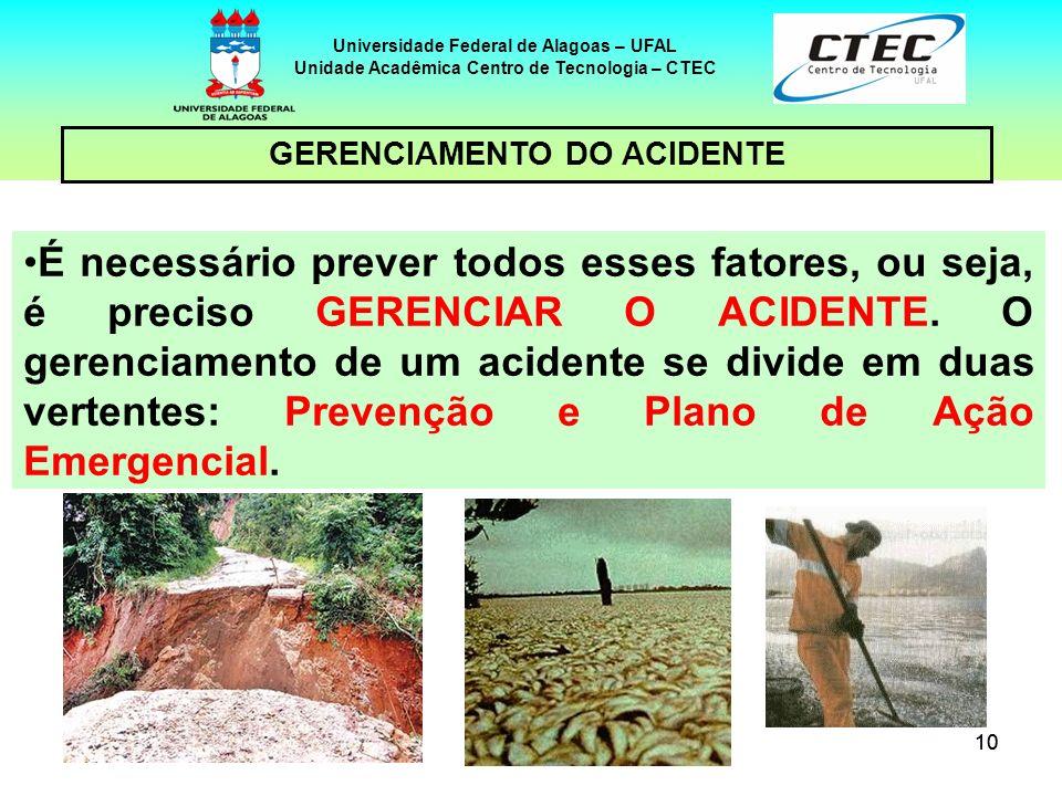 10 Universidade Federal de Alagoas – UFAL Unidade Acadêmica Centro de Tecnologia – CTEC GERENCIAMENTO DO ACIDENTE É necessário prever todos esses fato