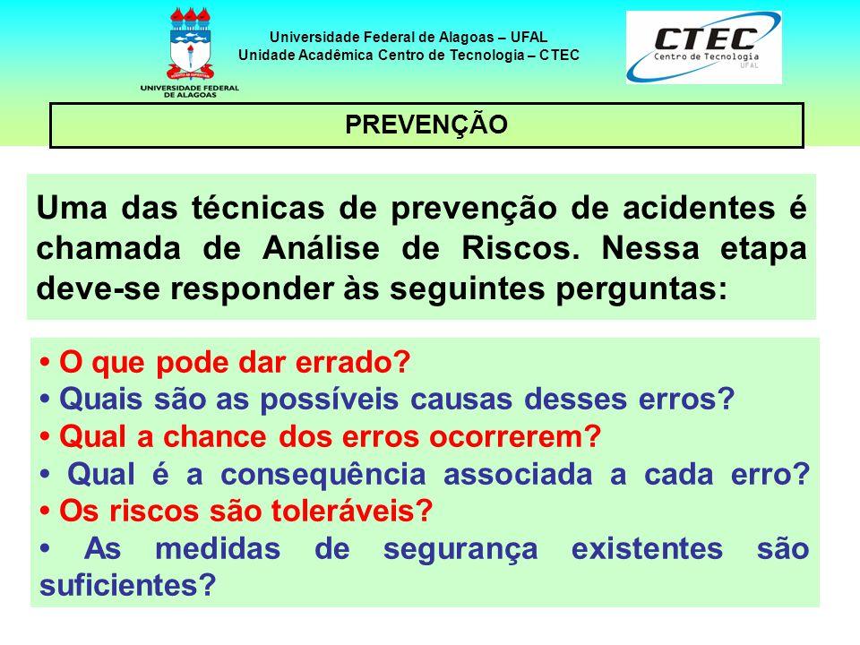11 Universidade Federal de Alagoas – UFAL Unidade Acadêmica Centro de Tecnologia – CTEC PREVENÇÃO Uma das técnicas de prevenção de acidentes é chamada