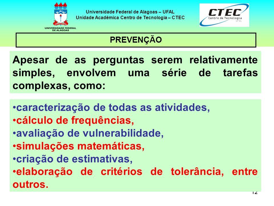 12 Universidade Federal de Alagoas – UFAL Unidade Acadêmica Centro de Tecnologia – CTEC PREVENÇÃO Apesar de as perguntas serem relativamente simples,