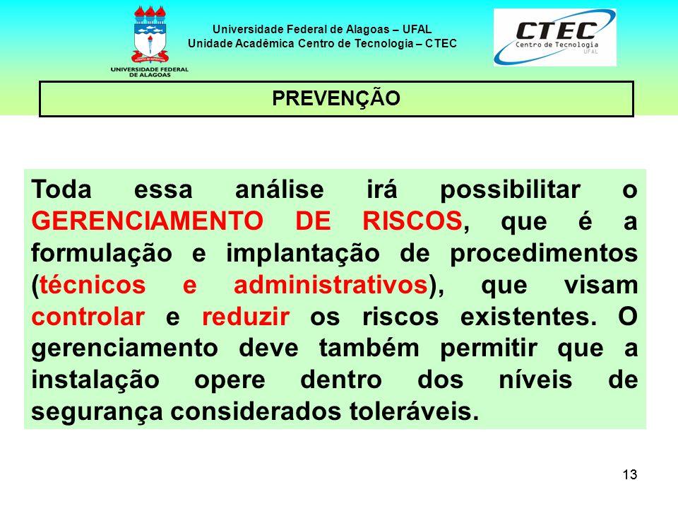 13 Universidade Federal de Alagoas – UFAL Unidade Acadêmica Centro de Tecnologia – CTEC PREVENÇÃO Toda essa análise irá possibilitar o GERENCIAMENTO D