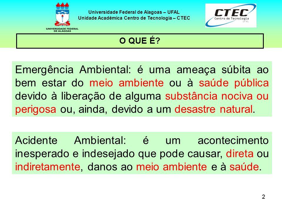 22 Universidade Federal de Alagoas – UFAL Unidade Acadêmica Centro de Tecnologia – CTEC O QUE É? Emergência Ambiental: é uma ameaça súbita ao bem esta