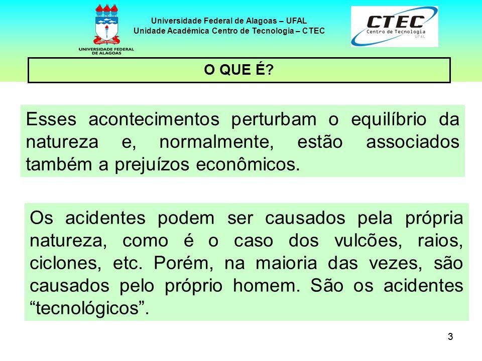 33 Universidade Federal de Alagoas – UFAL Unidade Acadêmica Centro de Tecnologia – CTEC O QUE É? Esses acontecimentos perturbam o equilíbrio da nature