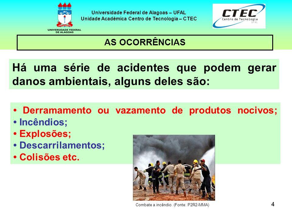 44 Universidade Federal de Alagoas – UFAL Unidade Acadêmica Centro de Tecnologia – CTEC AS OCORRÊNCIAS Há uma série de acidentes que podem gerar danos