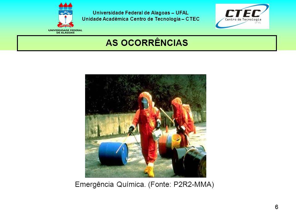 66 Universidade Federal de Alagoas – UFAL Unidade Acadêmica Centro de Tecnologia – CTEC AS OCORRÊNCIAS Emergência Química. (Fonte: P2R2-MMA)