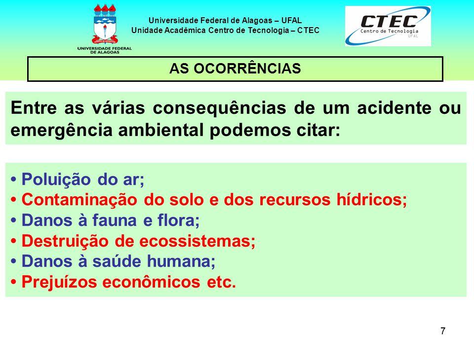 77 Universidade Federal de Alagoas – UFAL Unidade Acadêmica Centro de Tecnologia – CTEC Entre as várias consequências de um acidente ou emergência amb