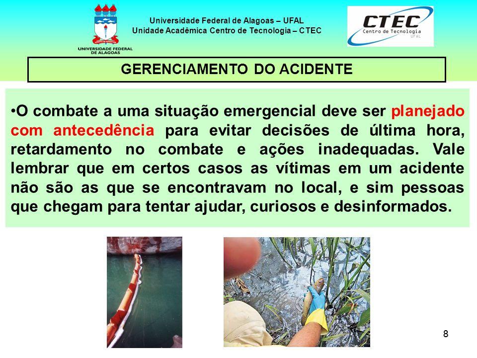 88 Universidade Federal de Alagoas – UFAL Unidade Acadêmica Centro de Tecnologia – CTEC GERENCIAMENTO DO ACIDENTE O combate a uma situação emergencial
