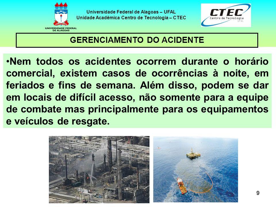 99 Universidade Federal de Alagoas – UFAL Unidade Acadêmica Centro de Tecnologia – CTEC GERENCIAMENTO DO ACIDENTE Nem todos os acidentes ocorrem duran