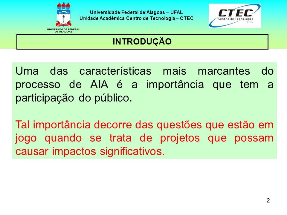 33 Universidade Federal de Alagoas – UFAL Unidade Acadêmica Centro de Tecnologia – CTEC INTRODUÇÃO – cont.