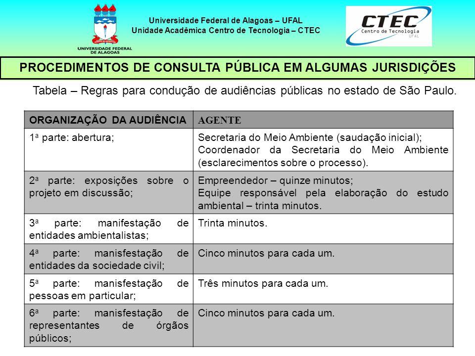 21 Universidade Federal de Alagoas – UFAL Unidade Acadêmica Centro de Tecnologia – CTEC PROCEDIMENTOS DE CONSULTA PÚBLICA EM ALGUMAS JURISDIÇÕES ORGANIZAÇÃO DA AUDIÊNCIA AGENTE 7 a parte: manifestação dos membros do Consema; Cinco minutos para cada um.