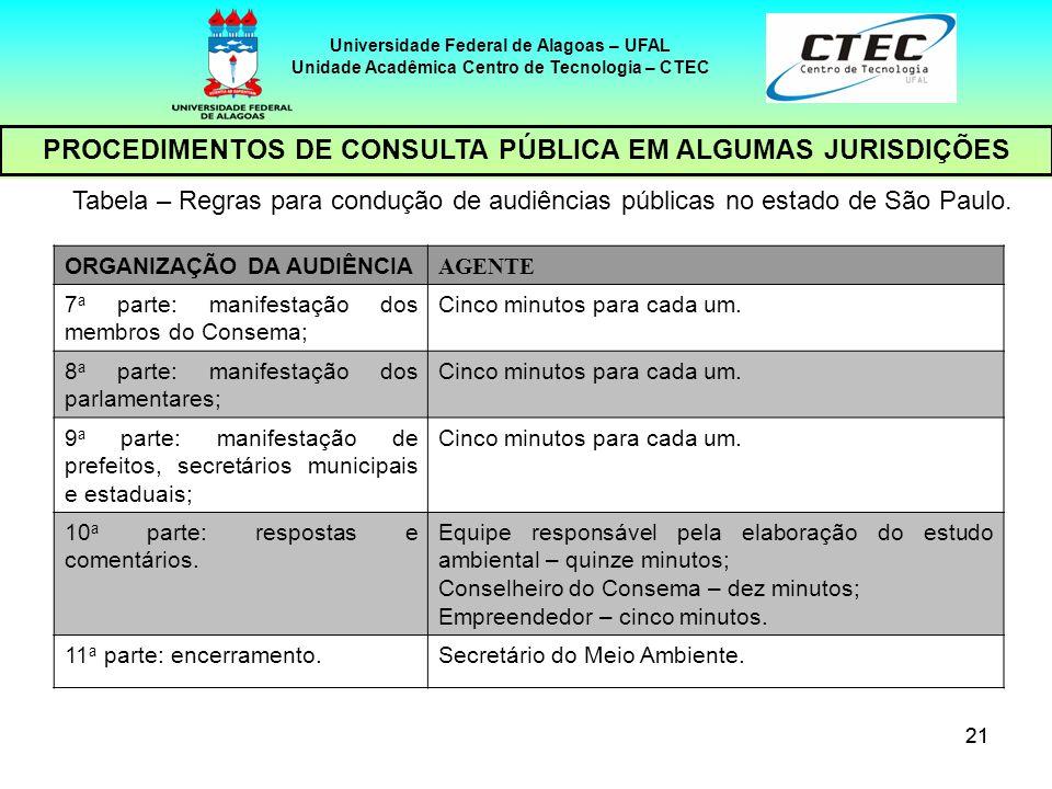 22 Universidade Federal de Alagoas – UFAL Unidade Acadêmica Centro de Tecnologia – CTEC PROCEDIMENTOS DE CONSULTA PÚBLICA EM ALGUMAS JURISDIÇÕES ETAPA DO PROCESSO DE CONSULTA 1.