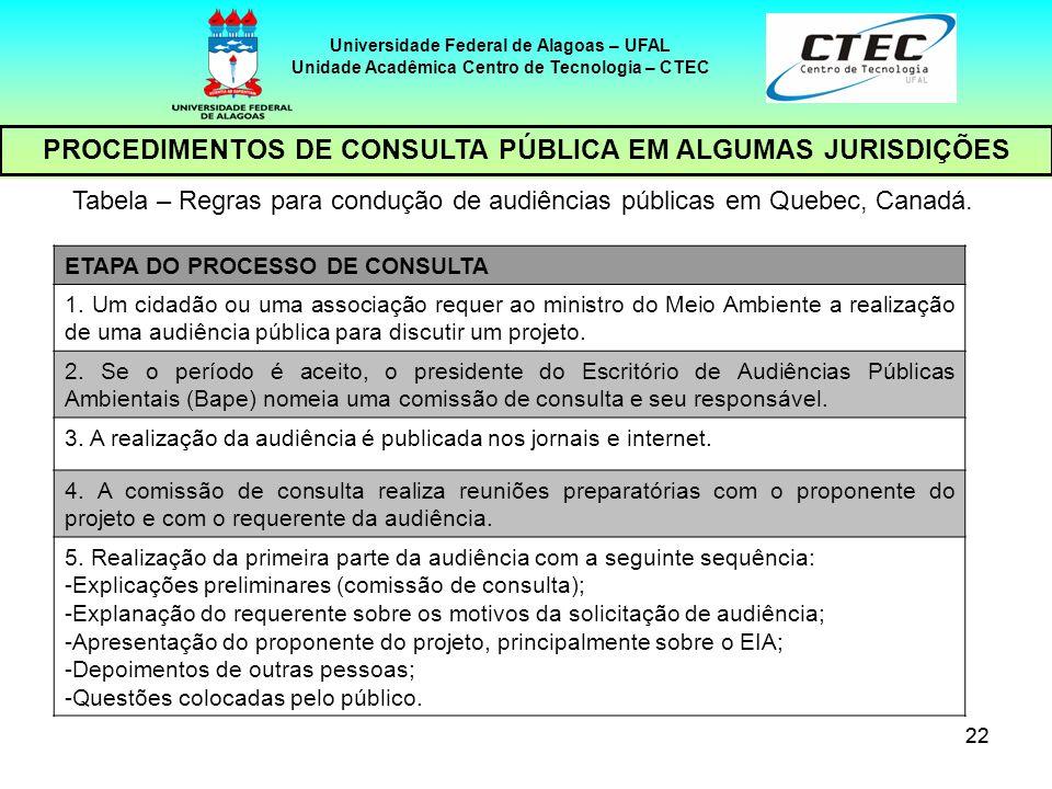 23 Universidade Federal de Alagoas – UFAL Unidade Acadêmica Centro de Tecnologia – CTEC PROCEDIMENTOS DE CONSULTA PÚBLICA EM ALGUMAS JURISDIÇÕES ETAPA DO PROCESSO DE CONSULTA 6.