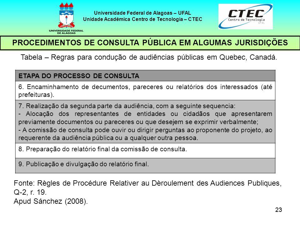 23 Universidade Federal de Alagoas – UFAL Unidade Acadêmica Centro de Tecnologia – CTEC PROCEDIMENTOS DE CONSULTA PÚBLICA EM ALGUMAS JURISDIÇÕES ETAPA
