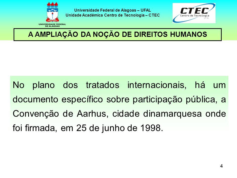 55 Universidade Federal de Alagoas – UFAL Unidade Acadêmica Centro de Tecnologia – CTEC Art 6 o da convenção estipula que o poder público pode consultar, de forma gratuita, todas as informações de interesse para tomada de decisões, tendo como mínimo: A AMPLIAÇÃO DA NOÇÃO DE DIREITOS HUMANOS – cont.
