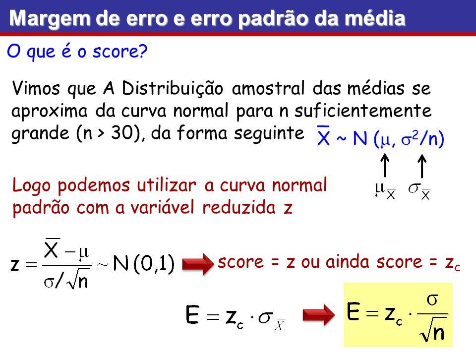 X ~ N (, 2 /n) _ Margem de erro e erro padrão da média O que é o score? Vimos que A Distribuição amostral das médias se aproxima da curva normal para