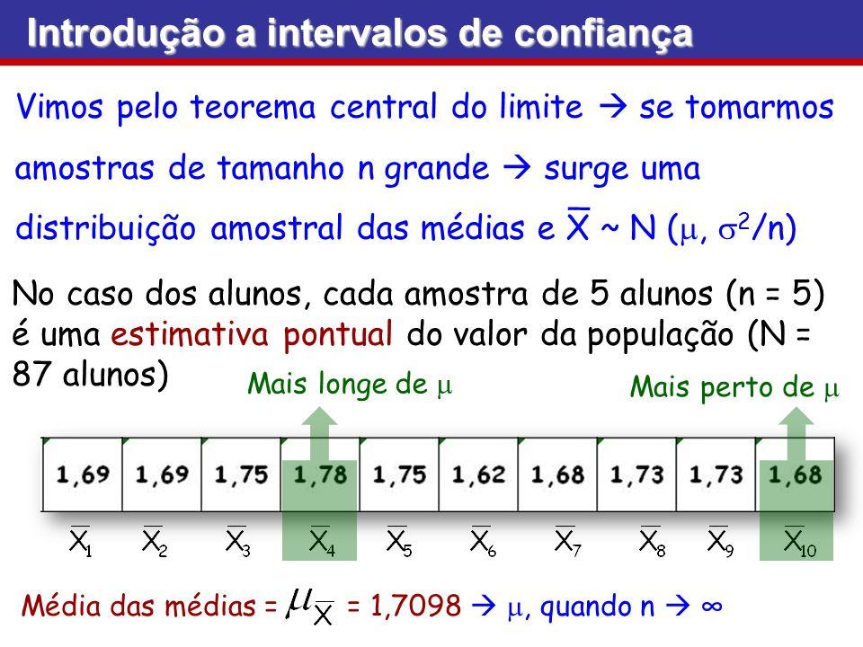 Introdução a intervalos de confiança Introdução a intervalos de confiança Vimos pelo teorema central do limite se tomarmos amostras de tamanho n grand