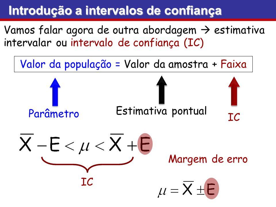 Vamos falar agora de outra abordagem estimativa intervalar ou intervalo de confiança (IC) Valor da população = Valor da amostra + Faixa Parâmetro Esti