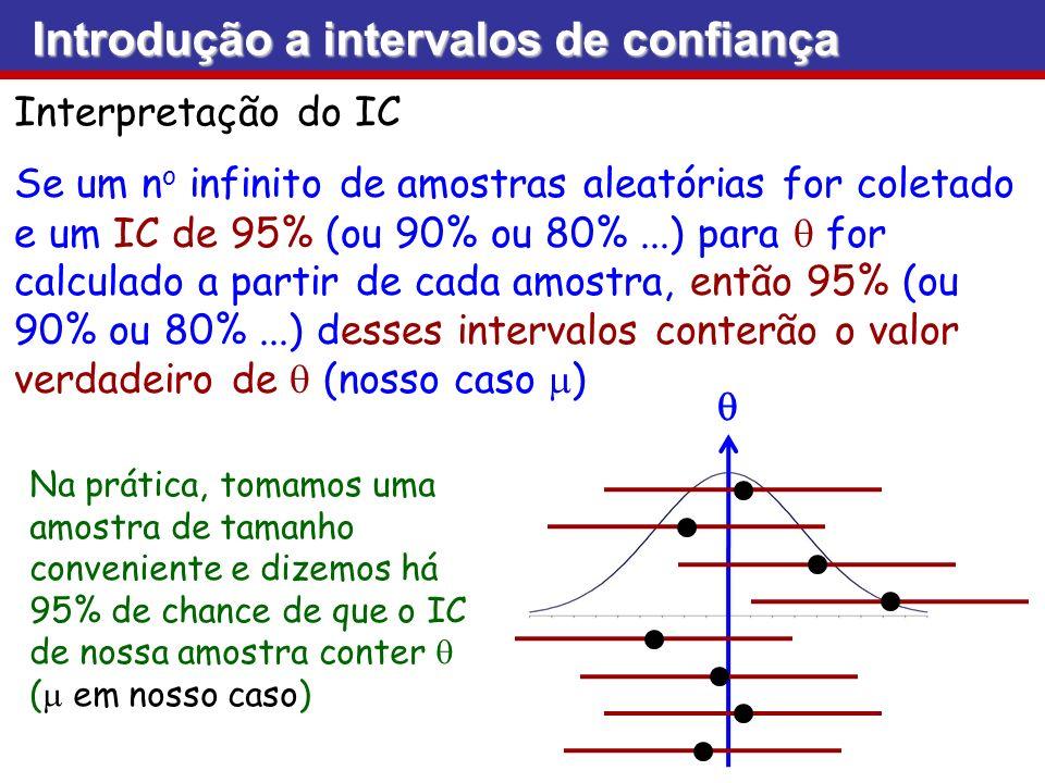 Interpretação do IC Introdução a intervalos de confiança Introdução a intervalos de confiança Se um n o infinito de amostras aleatórias for coletado e