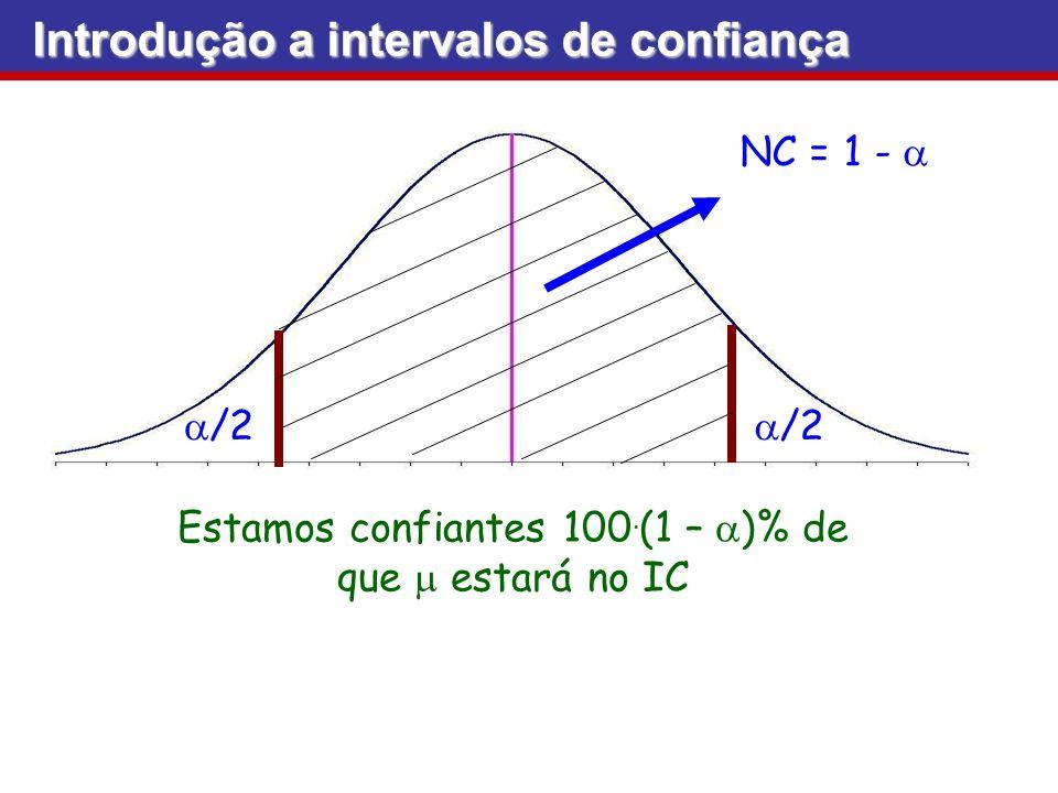NC = 1 - Introdução a intervalos de confiança Introdução a intervalos de confiança /2 Estamos confiantes 100. (1 – )% de que estará no IC