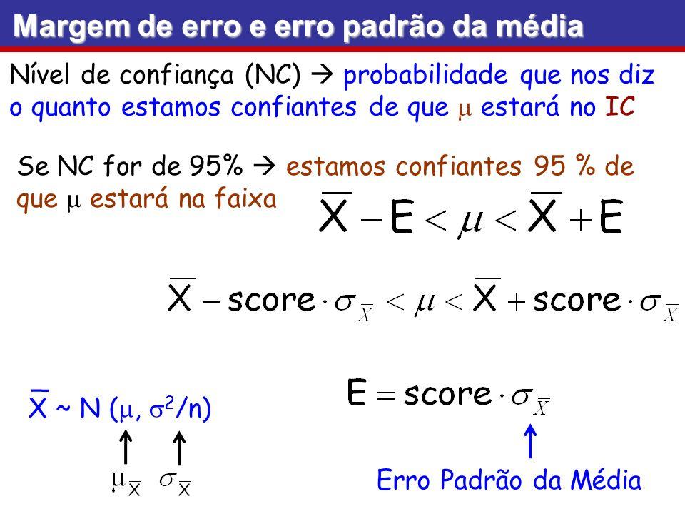 X ~ N (, 2 /n) _ Margem de erro e erro padrão da média Nível de confiança (NC) probabilidade que nos diz o quanto estamos confiantes de que estará no