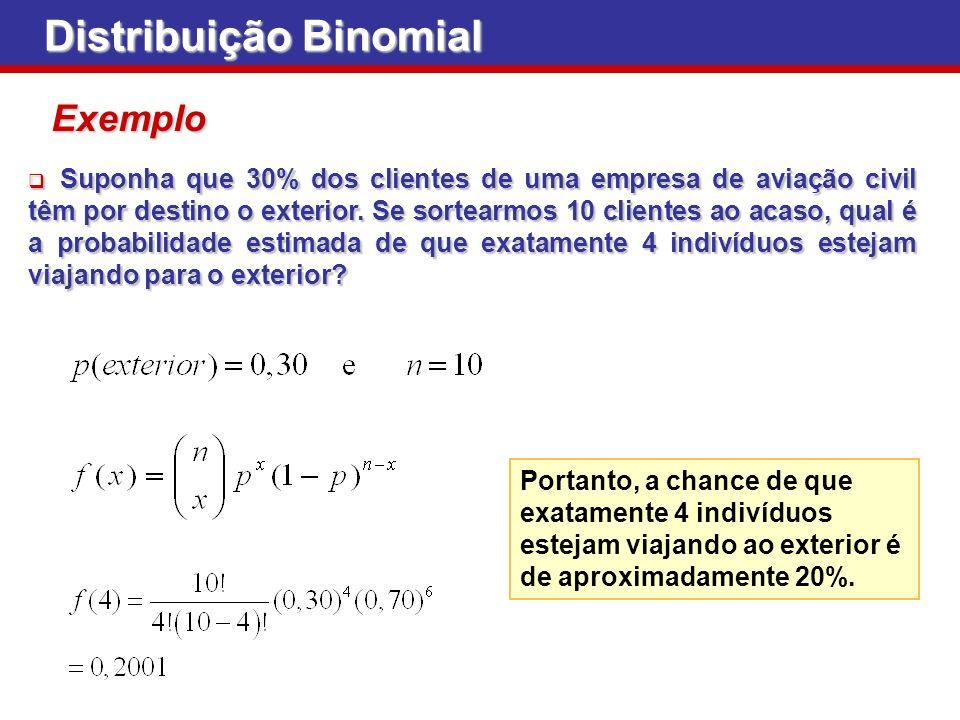Distribuição Binomial Exemplo Suponha que 30% dos clientes de uma empresa de aviação civil têm por destino o exterior. Se sortearmos 10 clientes ao ac