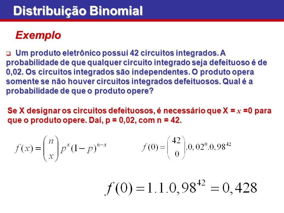 Distribuição Binomial Exemplo Um produto eletrônico possui 42 circuitos integrados. A probabilidade de que qualquer circuito integrado seja defeituoso