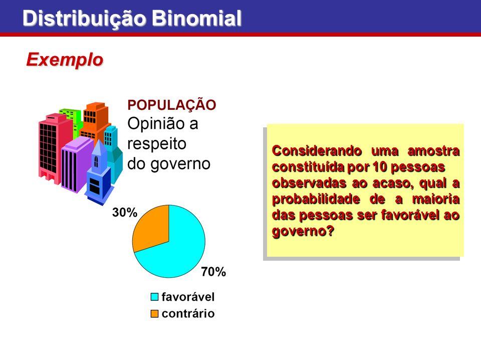Distribuição Binomial Exemplo Considerando uma amostra constituída por 10 pessoas observadas ao acaso, qual a probabilidade de a maioria das pessoas s