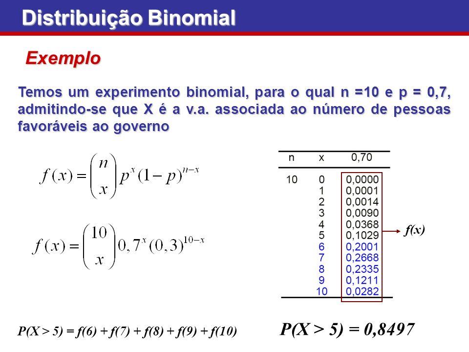 Distribuição Binomial Temos um experimento binomial, para o qual n =10 e p = 0,7, admitindo-se que X é a v.a. associada ao número de pessoas favorávei
