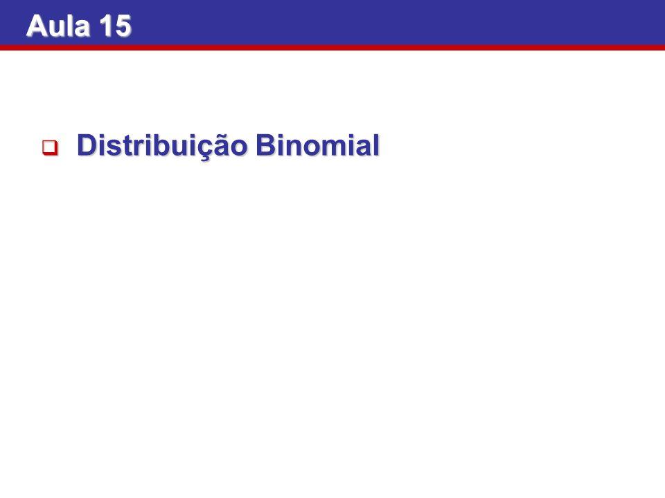 Aula 15 Distribuição Binomial Distribuição Binomial