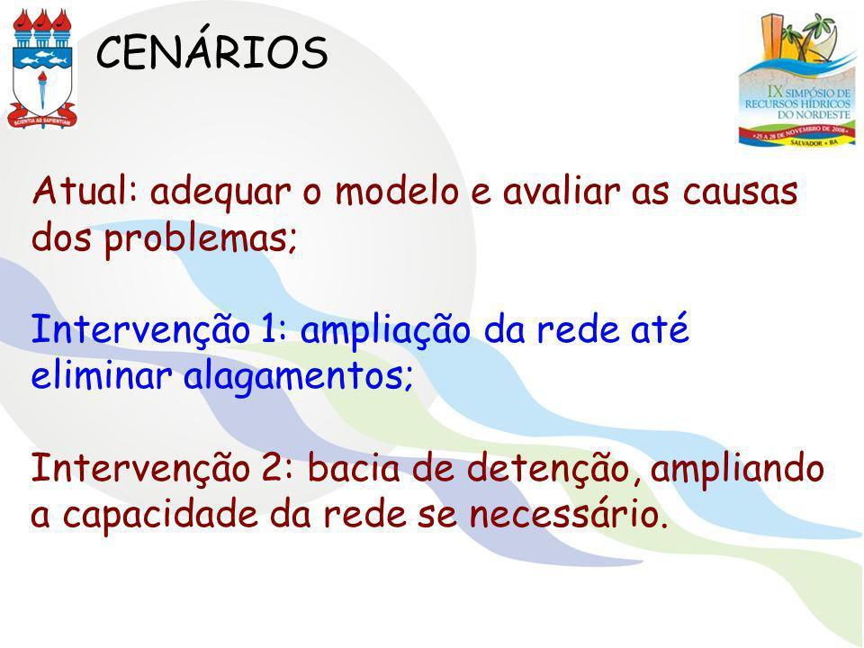 CENÁRIOS Atual: adequar o modelo e avaliar as causas dos problemas; Intervenção 1: ampliação da rede até eliminar alagamentos; Intervenção 2: bacia de