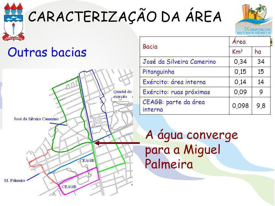 Bacia Área Km 2 ha José da Silveira Camerino0,3434 Pitanguinha0,1515 Exército: área interna0,1414 Exército: ruas próximas0,099 CEAGB: parte da área in