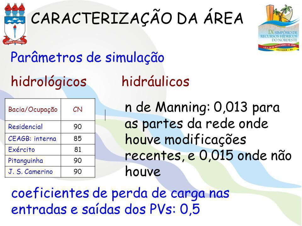 CARACTERIZAÇÃO DA ÁREA Parâmetros de simulação hidrológicos hidráulicos Bacia/OcupaçãoCN Residencial90 CEAGB: interna85 Exército81 Pitanguinha90 J. S.